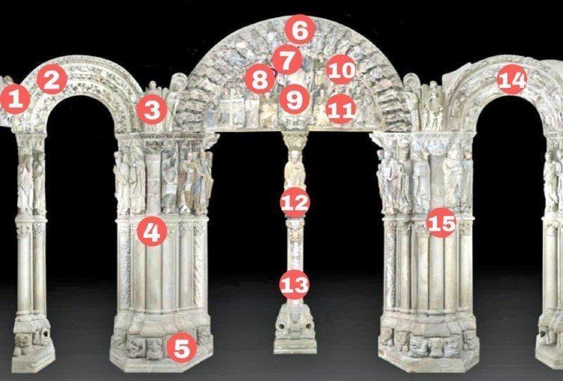 Sekrety Portalu Chwały w Katedrze w Santiago de Compostela